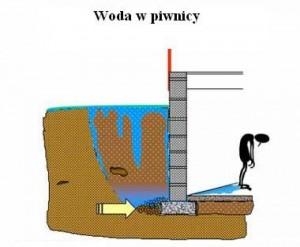 często hydroizolacje piwnic to konieczność
